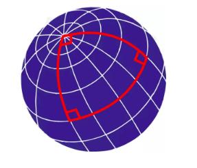 三角形内角和一定是 180°吗?